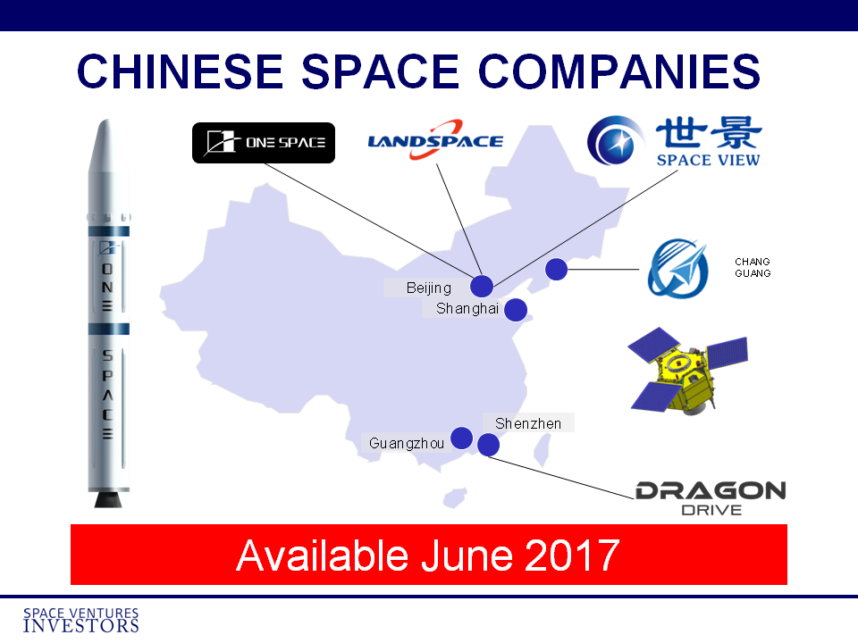 Chinese Space Companies