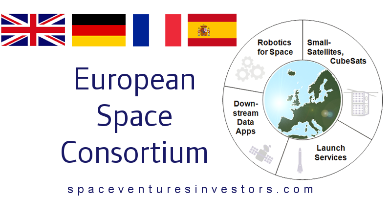 European Space Startups Financing