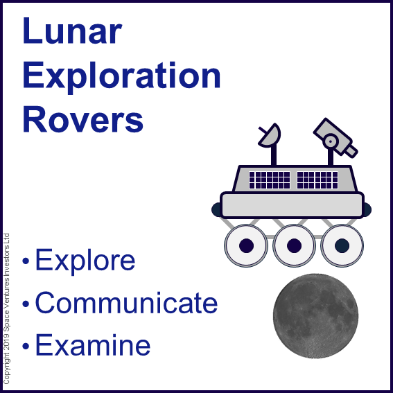 Invest in Lunar Rovers